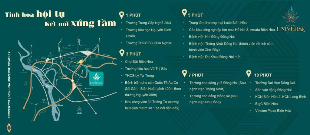 Vị trí dự án Biên Hòa Universe Complex