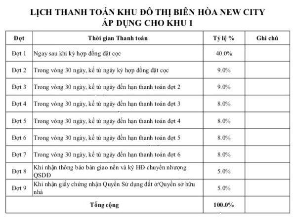 Lịch thanh toán đất nền biệt thự đồi golf - Biên Hòa New City